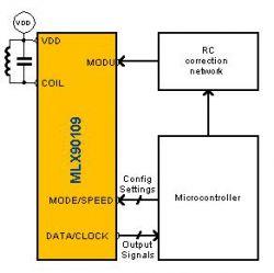 MELEXIS MLX90109CDC-AAA-000-SP