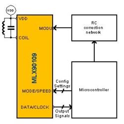 MELEXIS MLX90109EDC-AAA-000-SP