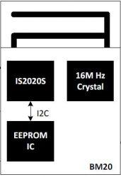 MICROCHIP BM20SPKA1NBC-0001AA