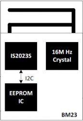MICROCHIP BM23SPKA1NB9-0001AA