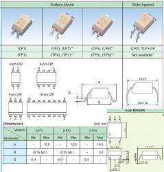 TOSHIBA TLP2095(TPL,F)