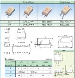 TOSHIBA TLP2468(TP,F)